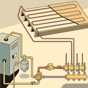 Image of a Radiant heat system, typical found in floors. It provides a source of even heat without air movement and issues of dust.